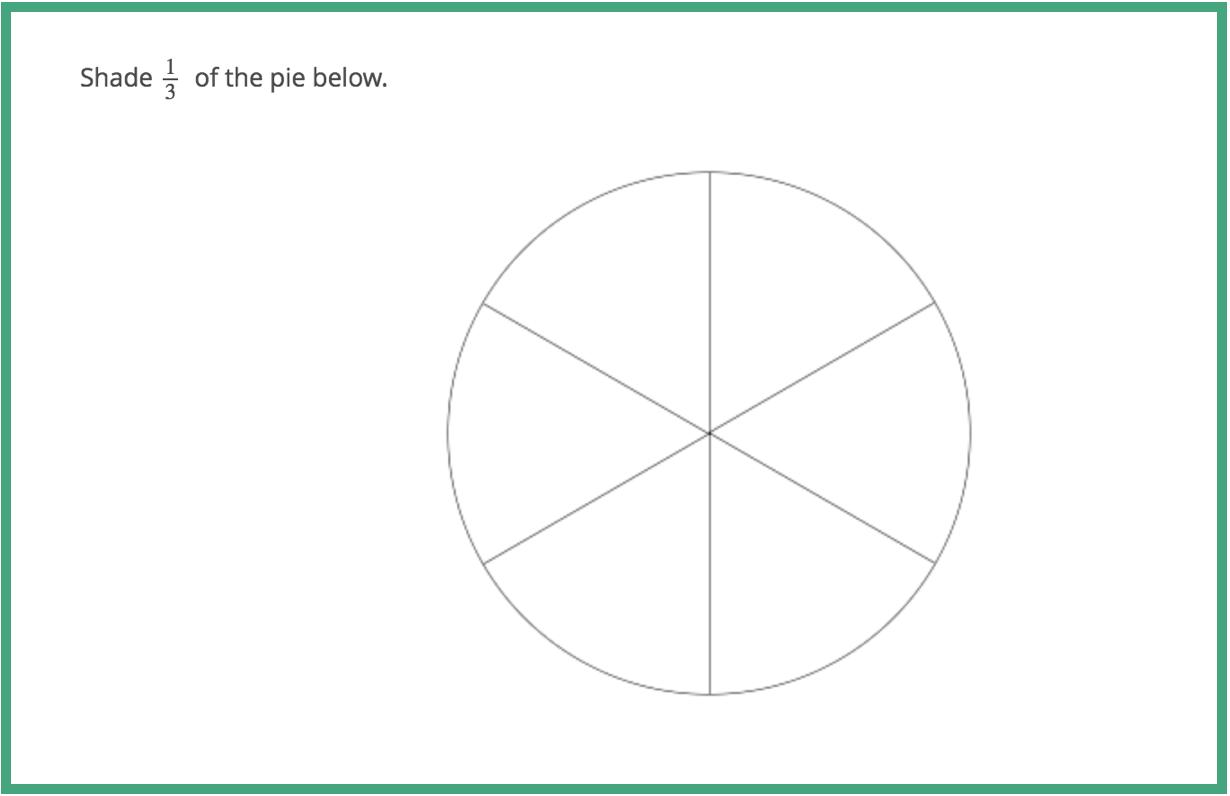 pie essay structure
